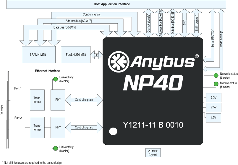 Block-Schematic-NP40