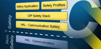 Safety Protocol Stacks